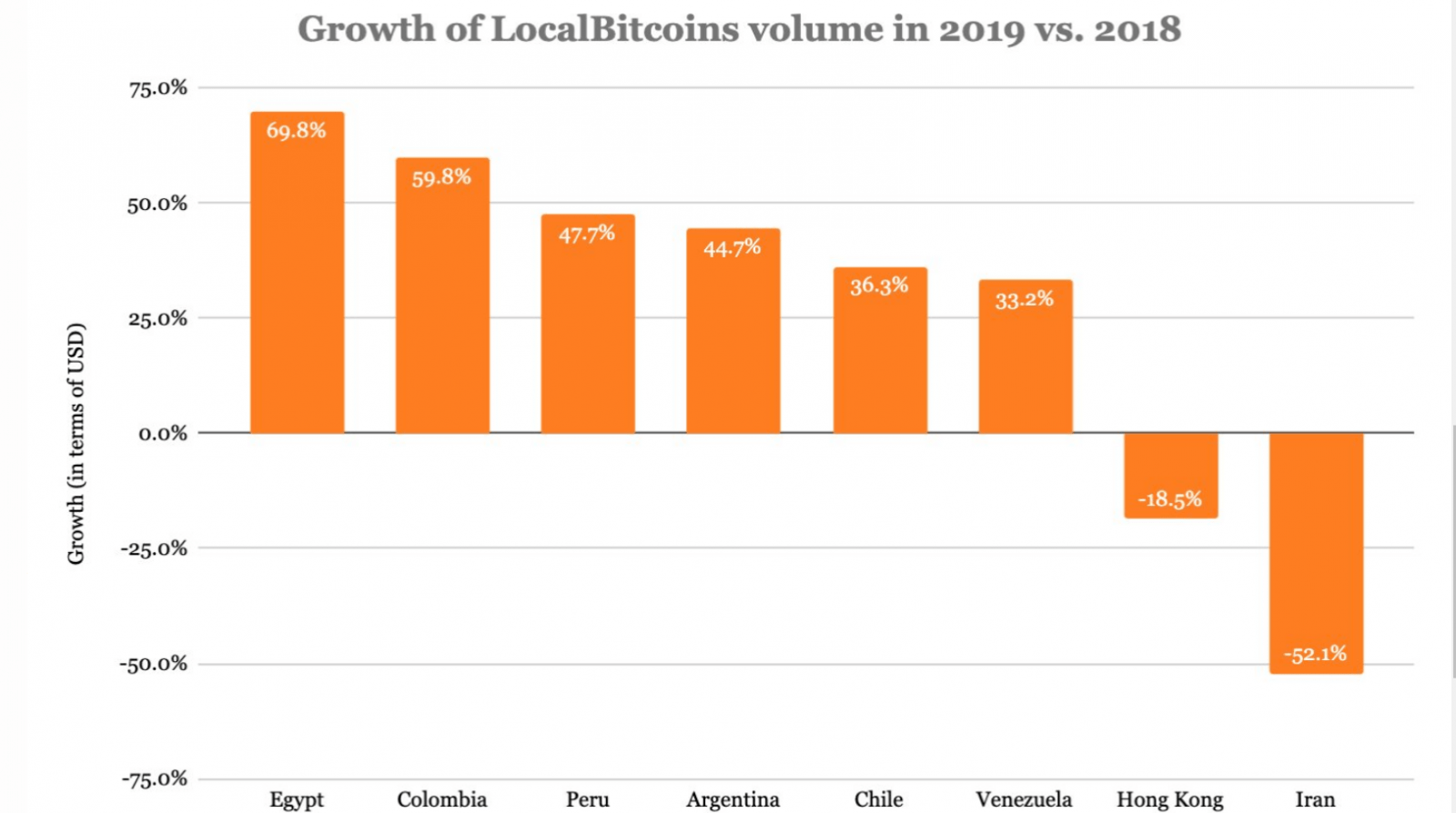 localbitcoins_china2020_02.png